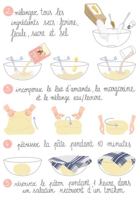 anna-lubinski-illustration-recette-burger-2