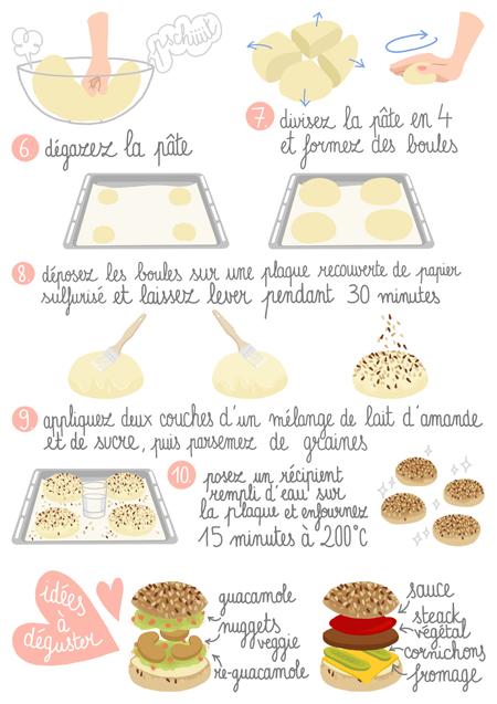 anna-lubinski-illustration-recette-burger-3