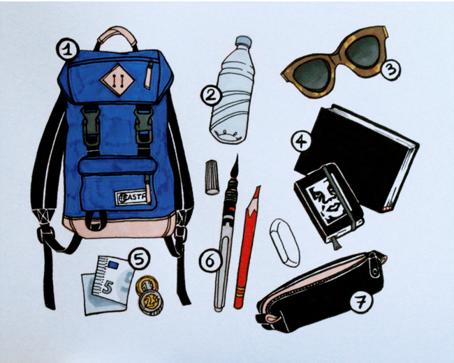 anna-lubinski-urbansketcher-essentials
